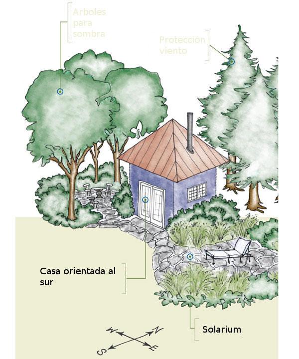 Jardín sostenible 1