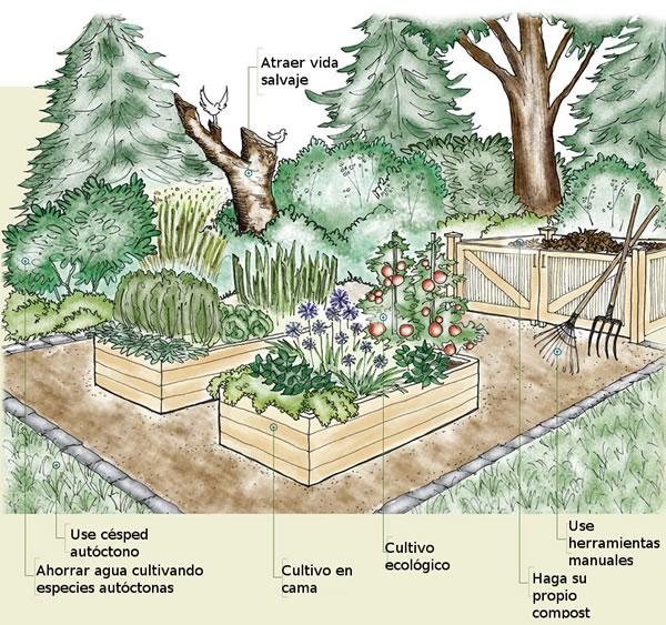 Jardín sostenible 2